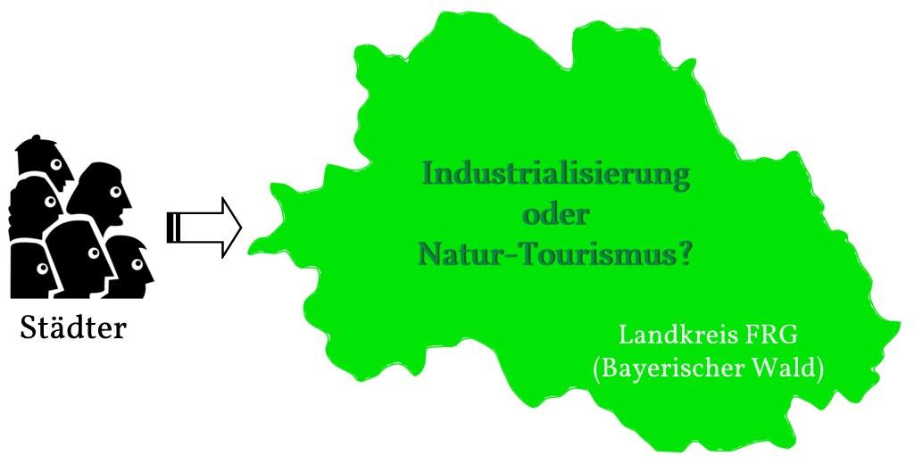 Industrialisierung oder Tourismus